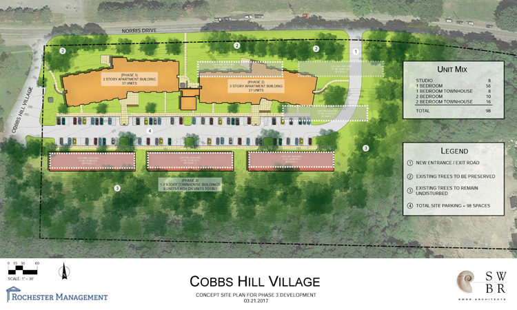 Cobbs Hill Phase 3